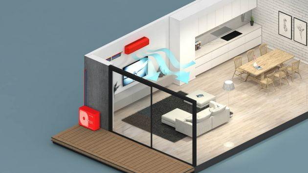 standard split system airconditioner setup