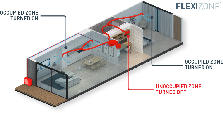 flexizone ducted zoning solution diagram
